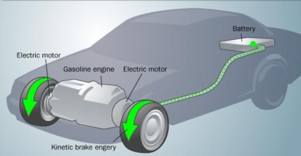 tesla regenerative braking